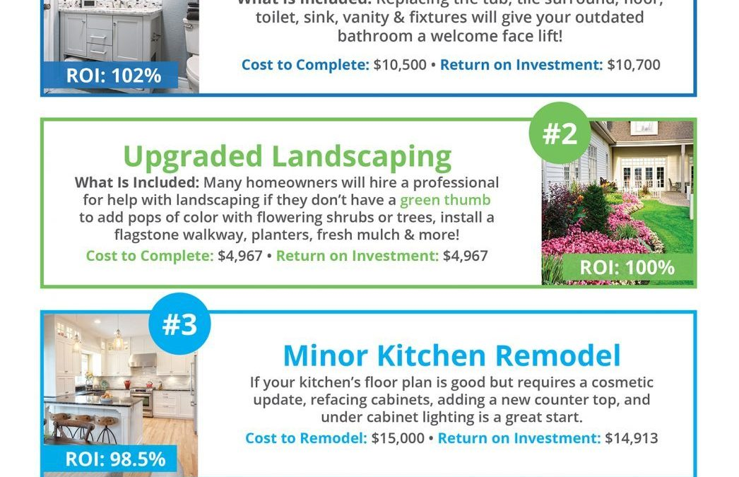 Top-Renovations-to-Complete-Before-You-S