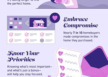 Homebuyer Tips for Finding the One [INFOGRAPHIC]